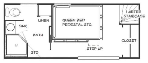 ISBU - Queen Bed Use