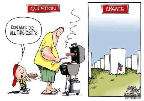 Memorial Day BBQ - Costs